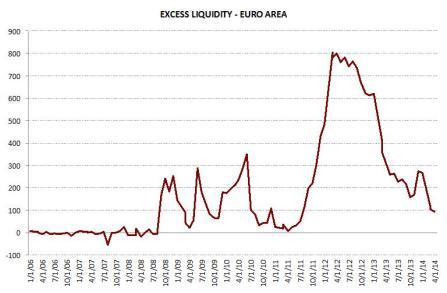 140424_Liquidity2